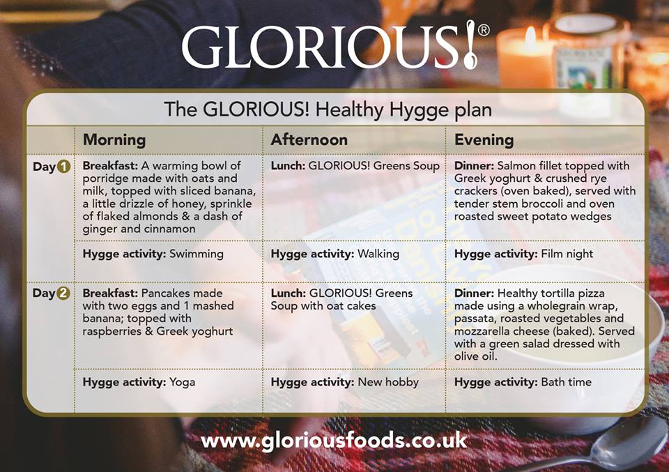 GLORIOUS Healthy Hygge plan